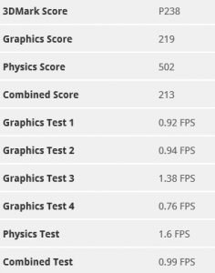 3D Mark 2011 Scores for the AMD C-60's embedded Radeon 6290