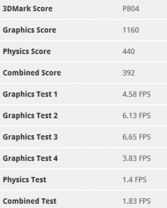 3D Mark 2011 scores for the XFX Radeon 6670 with the AMD C-60